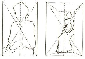 Схемы пространственного расположения фигур в портретах М.Я. Львовой и С.М. Боткиной